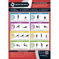 Outdoor Equipment Sports Directory Medicine Ball  Часовници