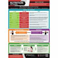 Outdoor Equipment Sports Directory Nutrition For Training  Часовници