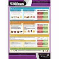 Outdoor Equipment Sports Directory Understanding Nutrition  Часовници