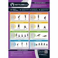 Outdoor Equipment Sports Directory Kettlebells  Часовници