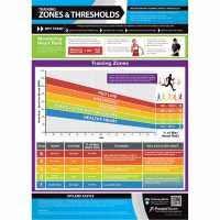 Outdoor Equipment Sports Directory Training Zones & Thresholds  Часовници